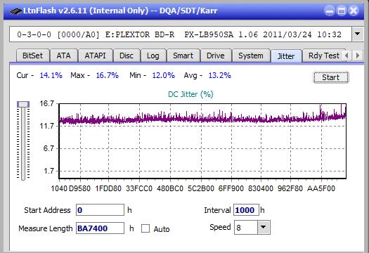 Nazwa:  Jitter_2x_OPCoff_PX-LB950SA.png,  obejrzany:  31 razy,  rozmiar:  21.2 KB.