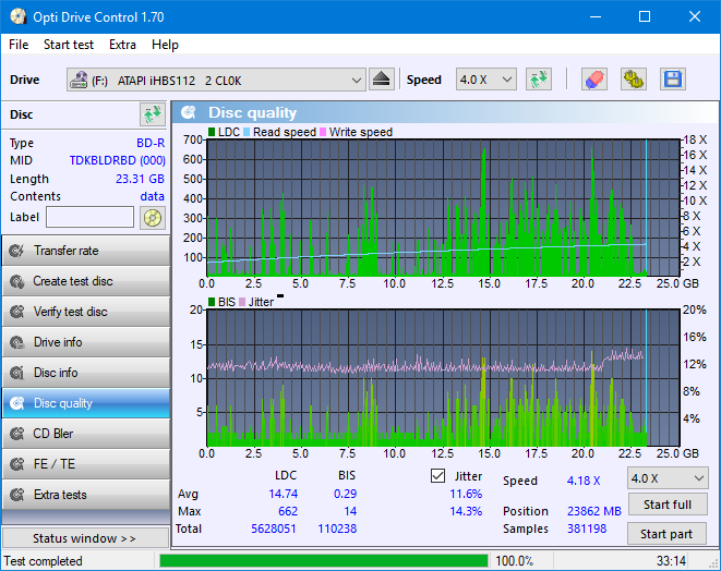 Nazwa:  DQ_ODC170_4x_OPCoff_iHBS112-Gen1.png,  obejrzany:  32 razy,  rozmiar:  51.8 KB.