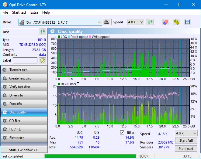 Nazwa:  DQ_ODC170_4x_OPCoff_iHBS312.png,  obejrzany:  32 razy,  rozmiar:  52.7 KB.