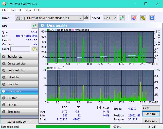 Nazwa:  DQ_ODC170_4x_OPCoff_WH16NS48DUP.png,  obejrzany:  32 razy,  rozmiar:  49.4 KB.