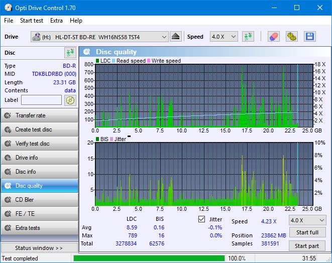 Nazwa:  DQ_ODC170_4x_OPCoff_WH16NS58DUP.png,  obejrzany:  32 razy,  rozmiar:  49.8 KB.