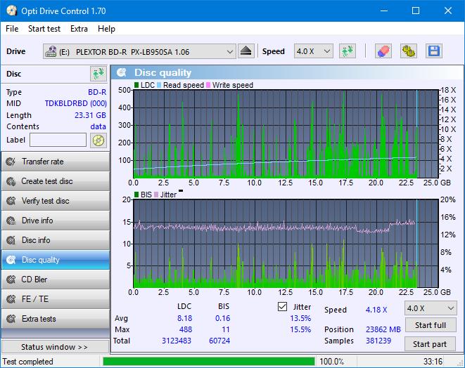 Nazwa:  DQ_ODC170_4x_OPCoff_PX-LB950SA.png,  obejrzany:  31 razy,  rozmiar:  50.7 KB.