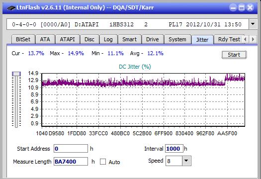 Nazwa:  Jitter_4x_OPCoff_iHBS312.png,  obejrzany:  32 razy,  rozmiar:  21.2 KB.