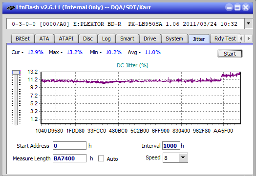 Nazwa:  Jitter_4x_OPCoff_PX-LB950SA.png,  obejrzany:  33 razy,  rozmiar:  20.8 KB.
