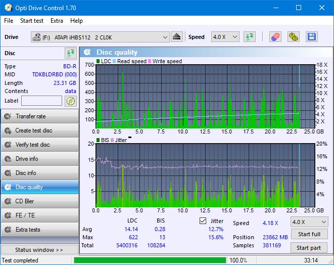 Nazwa:  DQ_ODC170_6x_OPCoff_iHBS112-Gen1.png,  obejrzany:  35 razy,  rozmiar:  50.8 KB.