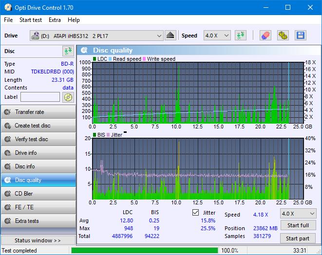 Nazwa:  DQ_ODC170_6x_OPCoff_iHBS312.png,  obejrzany:  32 razy,  rozmiar:  50.4 KB.