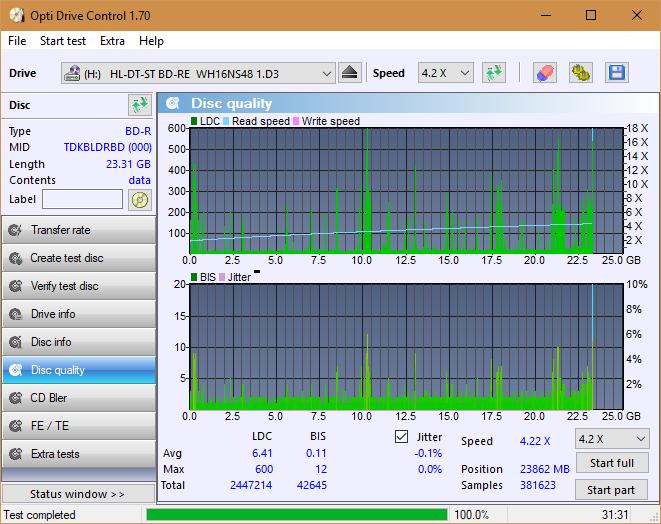 Nazwa:  DQ_ODC170_6x_OPCoff_WH16NS48DUP.png,  obejrzany:  33 razy,  rozmiar:  48.0 KB.