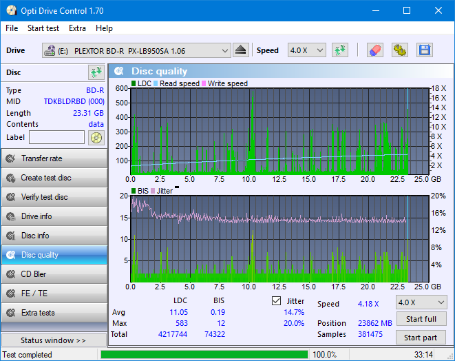 Nazwa:  DQ_ODC170_6x_OPCoff_PX-LB950SA.png,  obejrzany:  31 razy,  rozmiar:  50.1 KB.
