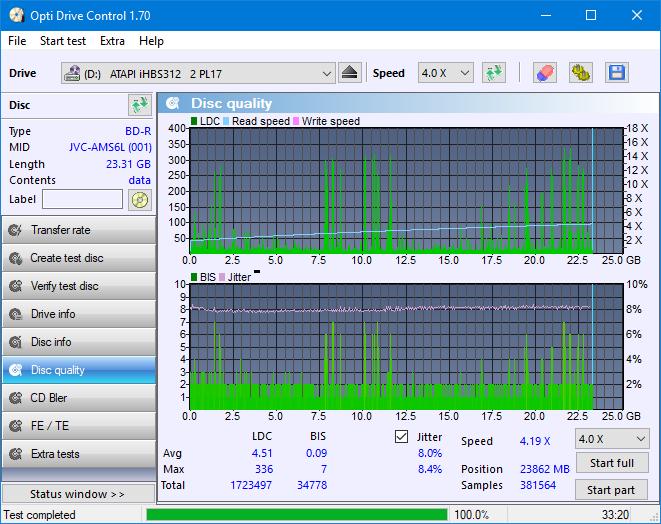 Nazwa:  DQ_ODC170_4x_OPCon_iHBS312.png, obejrzany:  12 razy, rozmiar:  50.0 KB.