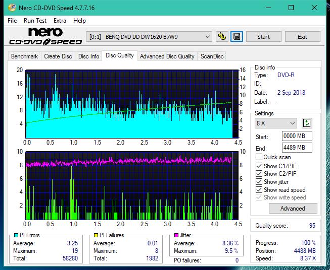 Nazwa:  DQ_6x_DW1620.png,  obejrzany:  15 razy,  rozmiar:  64.8 KB.