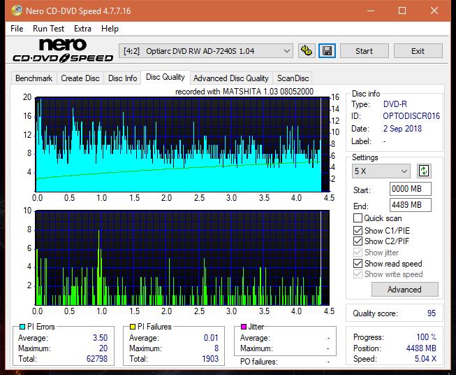 Nazwa:  DQ_6x_AD-7240S.png,  obejrzany:  15 razy,  rozmiar:  59.8 KB.