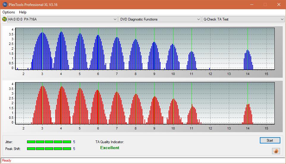 Nazwa:  TA Test (Middle Zone Layer 0)_6x_PX-716A.png,  obejrzany:  15 razy,  rozmiar:  48.7 KB.