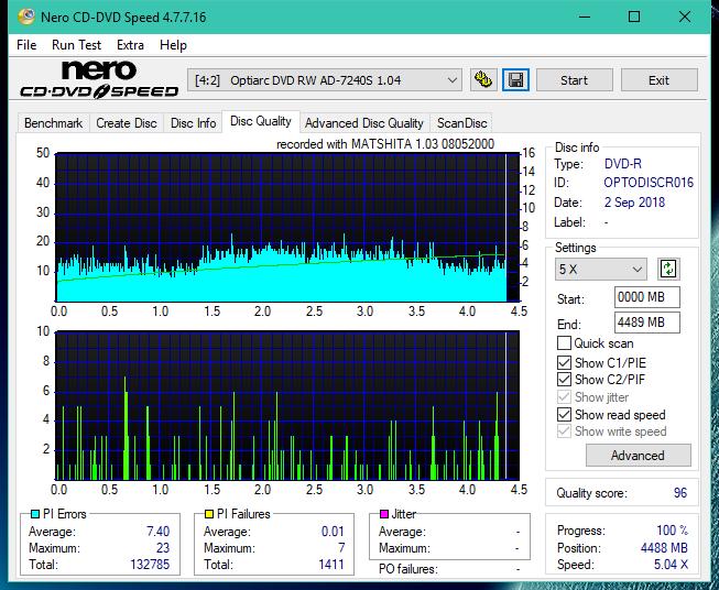 Nazwa:  DQ_8x_AD-7240S.png,  obejrzany:  15 razy,  rozmiar:  61.6 KB.