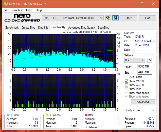 Nazwa:  DQ_8x_GH24NSD0.png,  obejrzany:  15 razy,  rozmiar:  69.9 KB.
