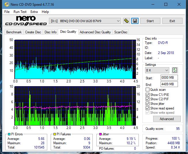 Nazwa:  DQ_12x_DW1620.png,  obejrzany:  15 razy,  rozmiar:  79.9 KB.