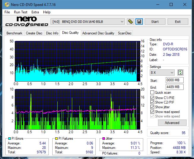 Nazwa:  DQ_12x_DW1640.png,  obejrzany:  15 razy,  rozmiar:  80.6 KB.