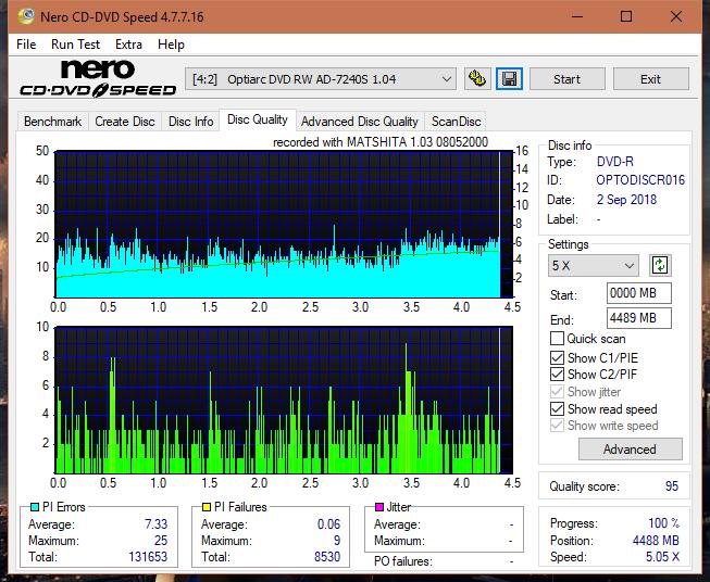 Nazwa:  DQ_12x_AD-7240S.png,  obejrzany:  15 razy,  rozmiar:  73.3 KB.