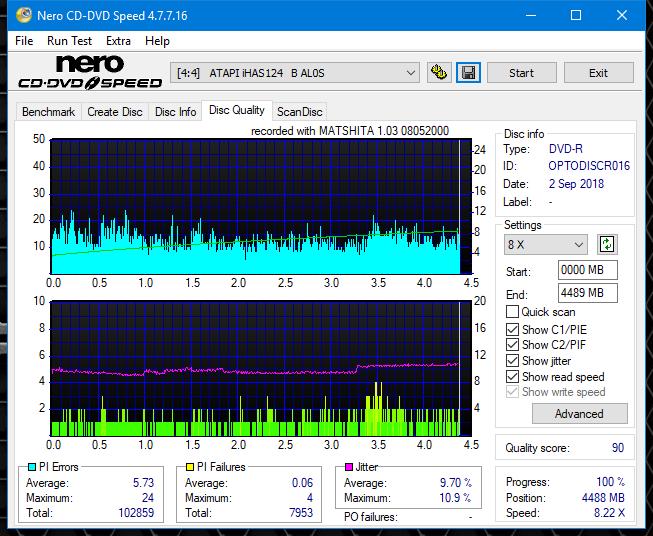 Nazwa:  DQ_12x_iHAS124-B.png,  obejrzany:  15 razy,  rozmiar:  59.4 KB.