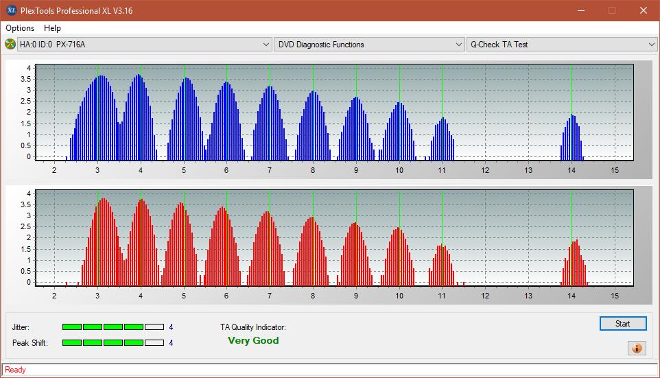 Nazwa:  TA Test (Inner Zone Layer 0)_12x_PX-716A.png,  obejrzany:  15 razy,  rozmiar:  49.2 KB.
