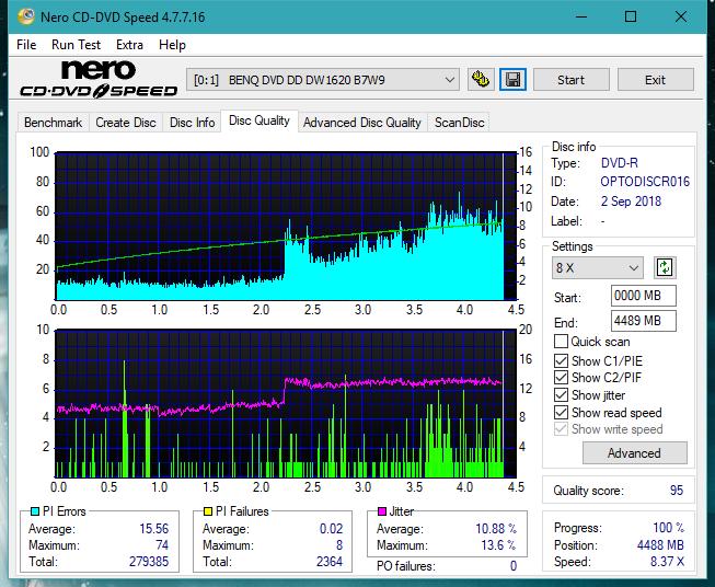 Nazwa:  DQ_16x_DW1620.png,  obejrzany:  15 razy,  rozmiar:  72.8 KB.