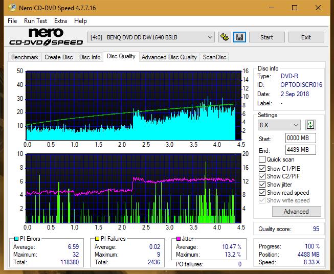 Nazwa:  DQ_16x_DW1640.png,  obejrzany:  15 razy,  rozmiar:  63.3 KB.