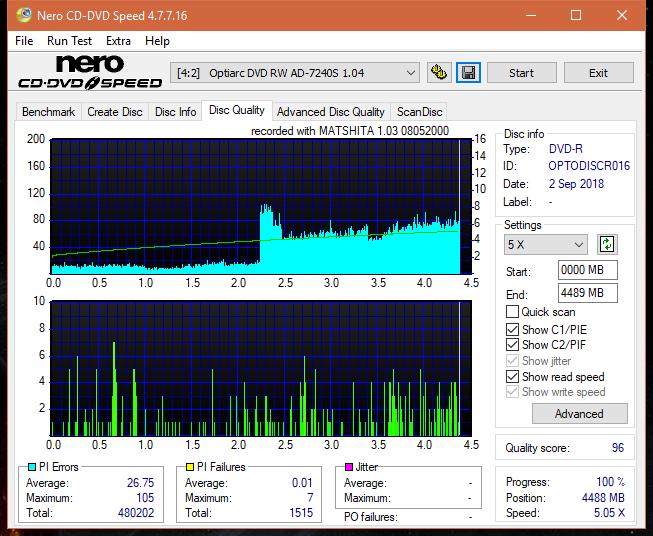 Nazwa:  DQ_16x_AD-7240S.png,  obejrzany:  15 razy,  rozmiar:  57.6 KB.