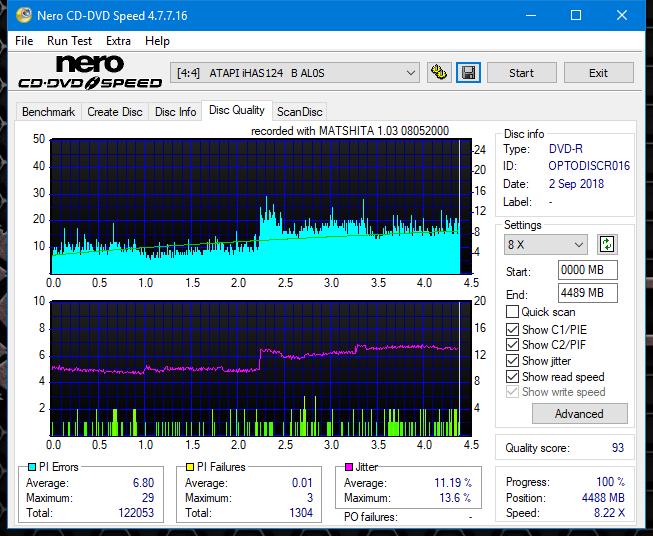 Nazwa:  DQ_16x_iHAS124-B.png,  obejrzany:  15 razy,  rozmiar:  56.9 KB.