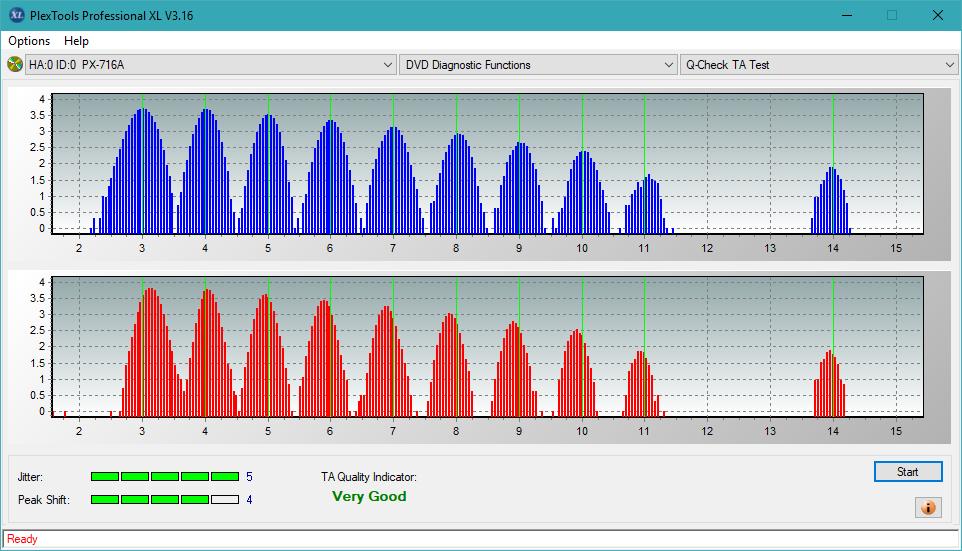 LG WH16NS60\LG BH16NS60 Ultra HD Blu-ray-ta-test-inner-zone-layer-0-_16x_px-716a.png