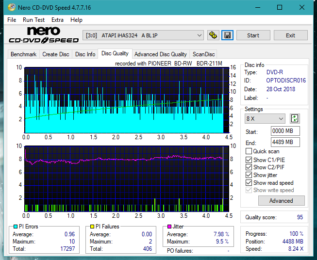 Nazwa:  DQ_16x_iHAS324-A.png, obejrzany:  0 razy, rozmiar:  69.8 KB.