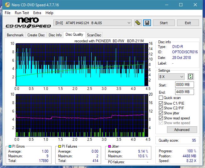 Nazwa:  DQ_16x_iHAS124-B.png, obejrzany:  0 razy, rozmiar:  79.2 KB.