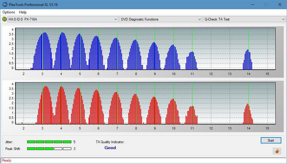 Nazwa:  TA Test (Middle Zone Layer 0)_16x_PX-716A.png, obejrzany:  0 razy, rozmiar:  49.1 KB.