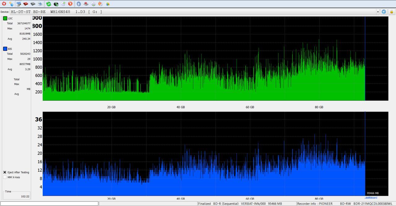 Nazwa:  DQ_PlexTools_6x_OPCoff_WH16NS48DUP.jpg, obejrzany:  9 razy, rozmiar:  98.4 KB.