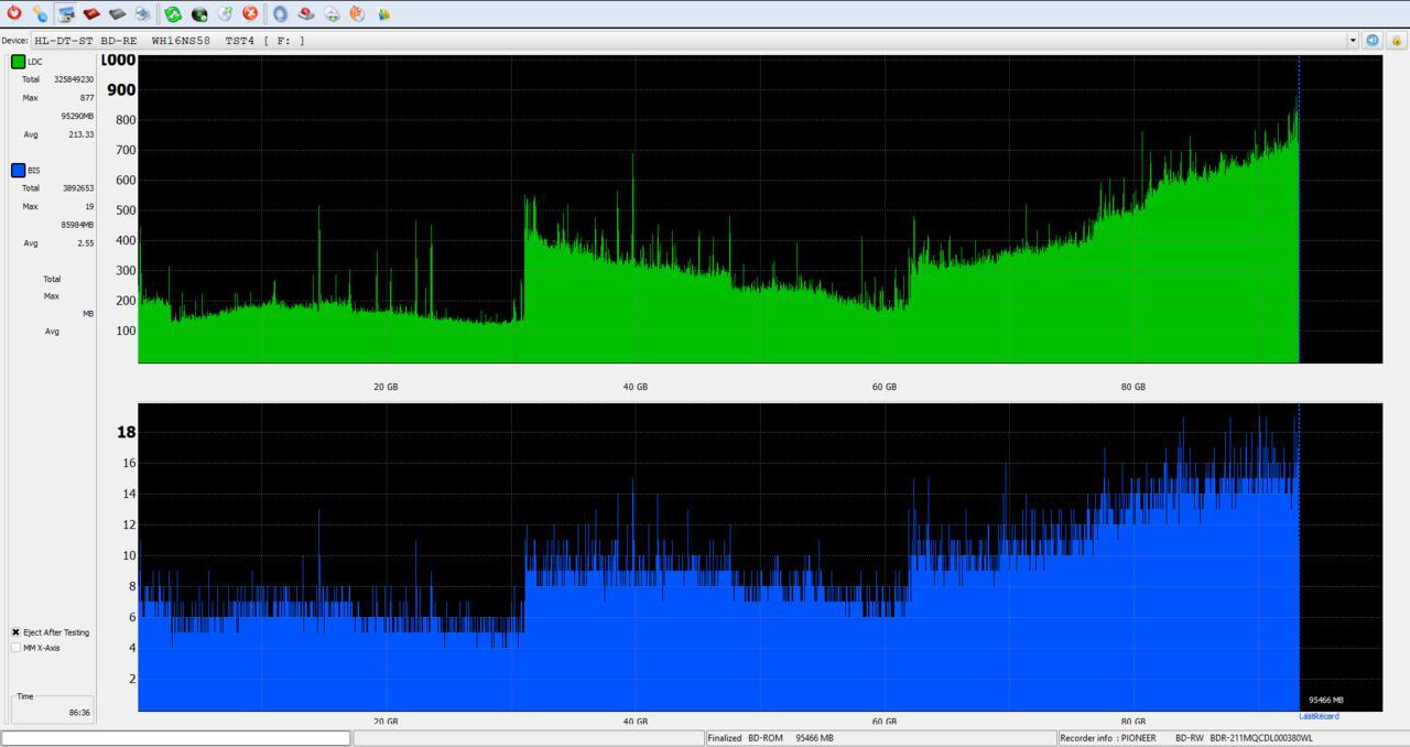 Nazwa:  DQ_PlexTools_6x_OPCoff_WH16NS58DUP.jpg, obejrzany:  9 razy, rozmiar:  85.0 KB.