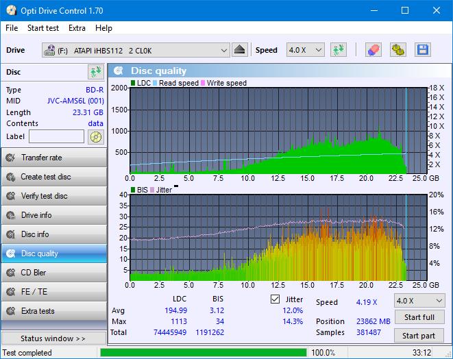 Nazwa:  DQ_ODC170_4x_OPCoff_iHBS112-Gen1.png,  obejrzany:  130 razy,  rozmiar:  49.6 KB.