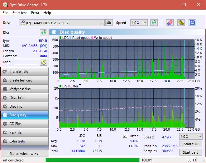 Nazwa:  DQ_ODC170_4x_OPCoff_iHBS312.png,  obejrzany:  129 razy,  rozmiar:  48.6 KB.