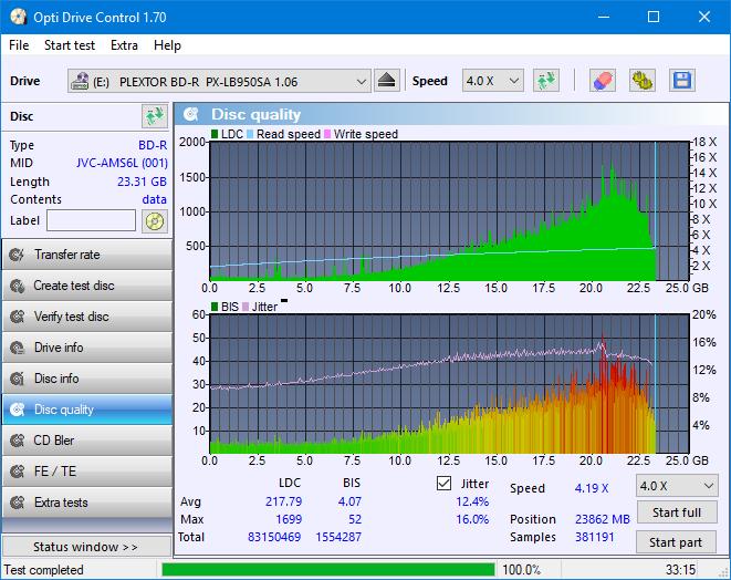 Nazwa:  DQ_ODC170_4x_OPCoff_PX-LB950SA.png,  obejrzany:  130 razy,  rozmiar:  49.9 KB.