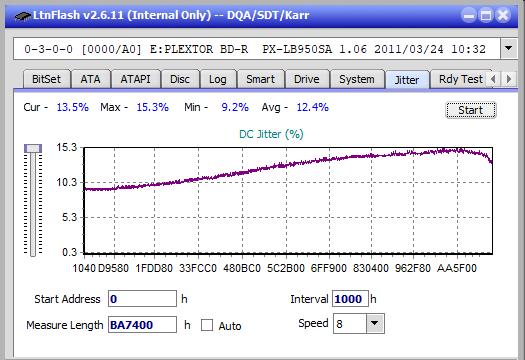 Nazwa:  Jitter_4x_OPCoff_PX-LB950SA.png,  obejrzany:  128 razy,  rozmiar:  20.6 KB.