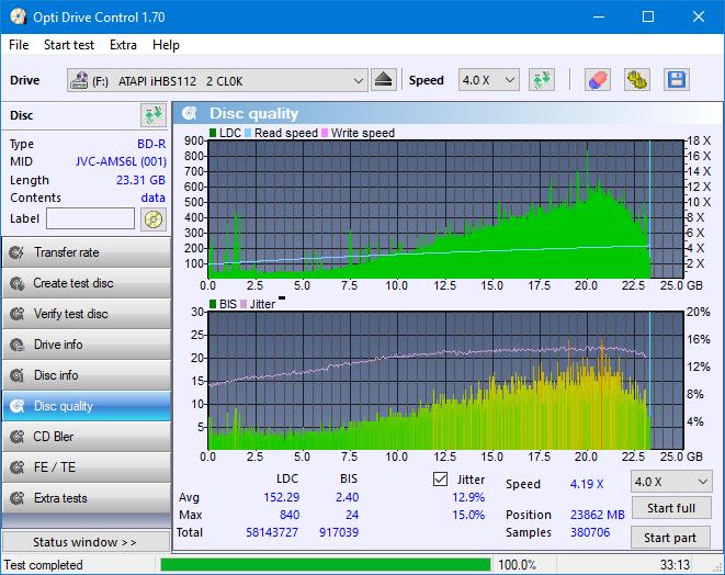 Nazwa:  DQ_ODC170_6x_OPCoff_iHBS112-Gen1.png,  obejrzany:  130 razy,  rozmiar:  49.0 KB.