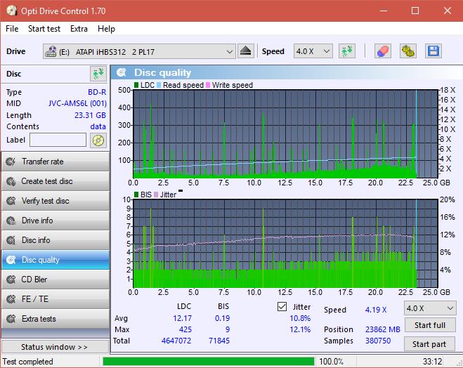 Nazwa:  DQ_ODC170_6x_OPCoff_iHBS312.png,  obejrzany:  129 razy,  rozmiar:  49.5 KB.