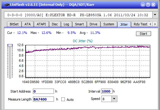 Nazwa:  Jitter_6x_OPCoff_PX-LB950SA.png,  obejrzany:  129 razy,  rozmiar:  20.7 KB.