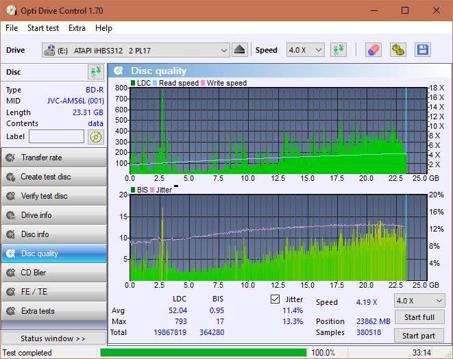 Nazwa:  DQ_ODC170_8x_OPCoff_iHBS312.png,  obejrzany:  126 razy,  rozmiar:  49.8 KB.