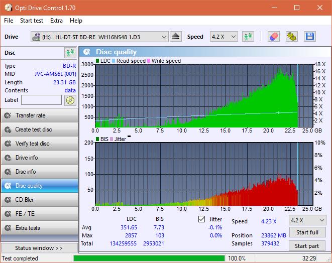 Nazwa:  DQ_ODC170_8x_OPCoff_WH16NS48DUP.png,  obejrzany:  126 razy,  rozmiar:  47.5 KB.