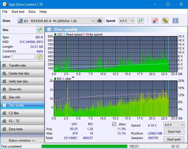 Nazwa:  DQ_ODC170_8x_OPCoff_PX-LB950SA.png,  obejrzany:  126 razy,  rozmiar:  50.1 KB.
