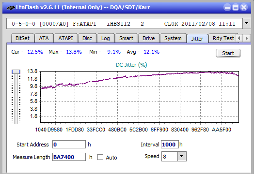 Nazwa:  Jitter_8x_OPCoff_iHBS112-Gen1.png,  obejrzany:  127 razy,  rozmiar:  20.2 KB.