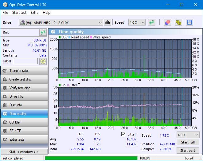Nazwa:  DQ_ODC170_4x_OPCon_iHBS112-Gen1.png,  obejrzany:  116 razy,  rozmiar:  48.7 KB.
