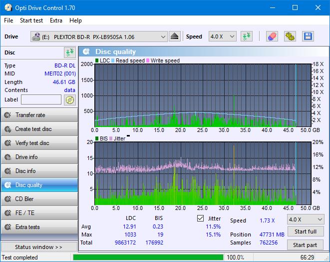 Nazwa:  DQ_ODC170_4x_OPCon_PX-LB950SA.png,  obejrzany:  116 razy,  rozmiar:  50.3 KB.