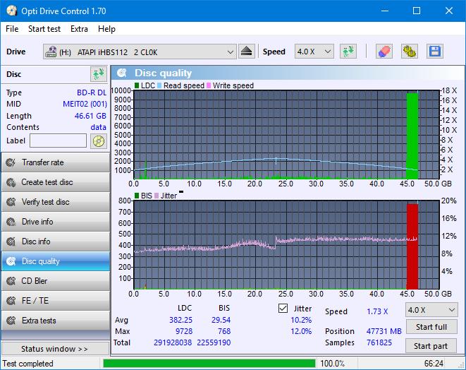 Nazwa:  DQ_ODC170_6x_OPCon_iHBS112-Gen1.png,  obejrzany:  115 razy,  rozmiar:  46.4 KB.