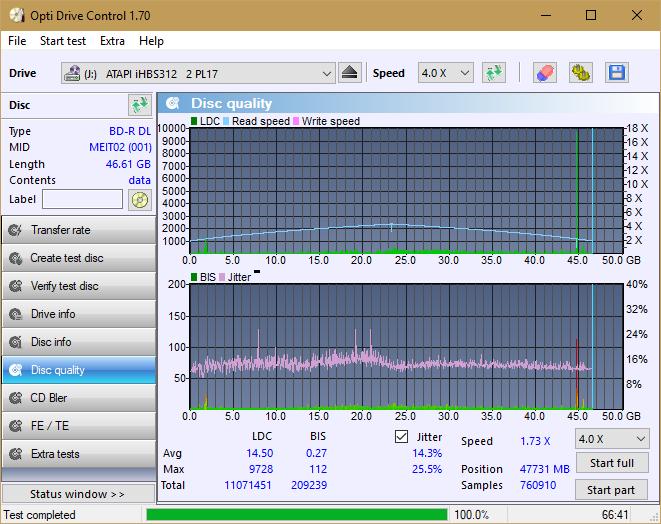 Nazwa:  DQ_ODC170_6x_OPCon_iHBS312.png,  obejrzany:  115 razy,  rozmiar:  48.0 KB.