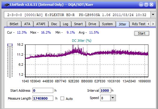Nazwa:  Jitter_6x_OPCon_PX-LB950SA.png,  obejrzany:  115 razy,  rozmiar:  21.4 KB.