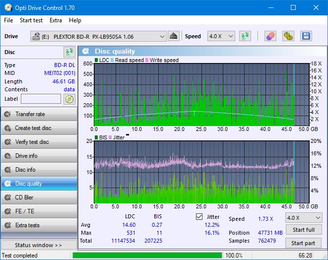 Nazwa:  DQ_ODC170_8x_OPCon_PX-LB950SA.png,  obejrzany:  114 razy,  rozmiar:  52.5 KB.